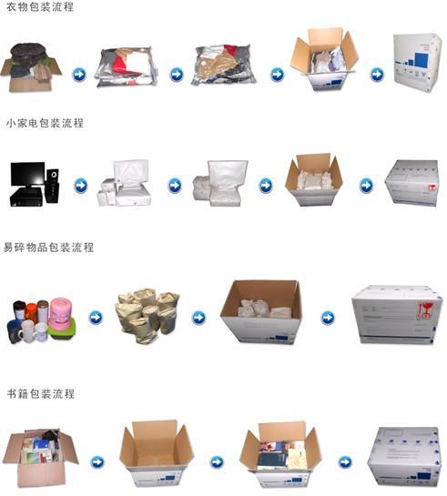 包装运输缓冲结构